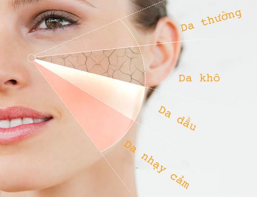 Tại sao nên phân biệt các loại da??